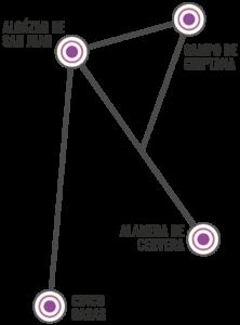 Internet, telefonía fija y móvil en Alcázar de San Juan, Alameda de Cervera, Campo de Criptana y Cinco Casas